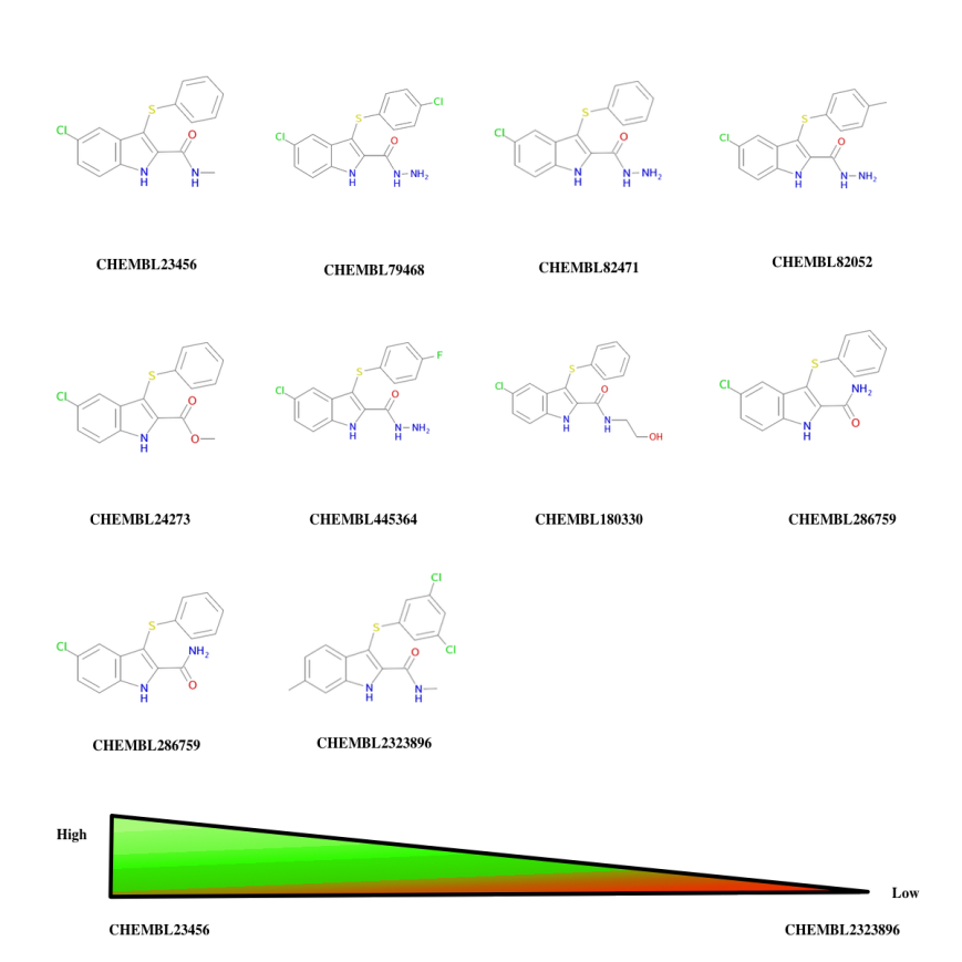 Top 10 ChEMBL 19 hits reported by ChemBLAST tool for query molecule CHEMBL23456.